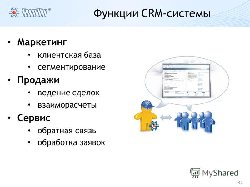 34 Функции CRM-системы Маркетинг клиентская база сегментирование Продажи ведение сделок взаиморасчеты Сервис обратная связь обработка заявок