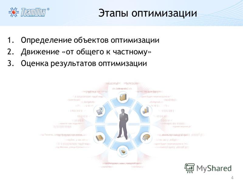 4 Этапы оптимизации 1.Определение объектов оптимизации 2.Движение «от общего к частному» 3.Оценка результатов оптимизации