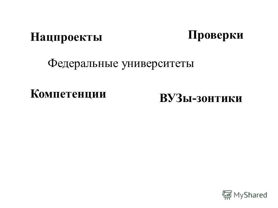 Нацпроекты Федеральные университеты Проверки ВУЗы-зонтики Компетенции