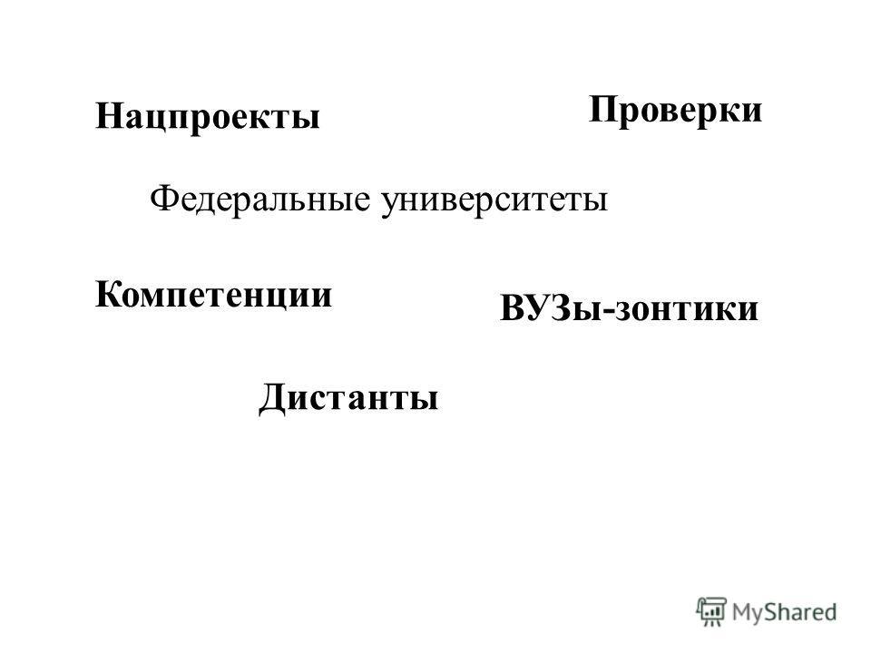 Нацпроекты Федеральные университеты Проверки ВУЗы-зонтики Дистанты Компетенции