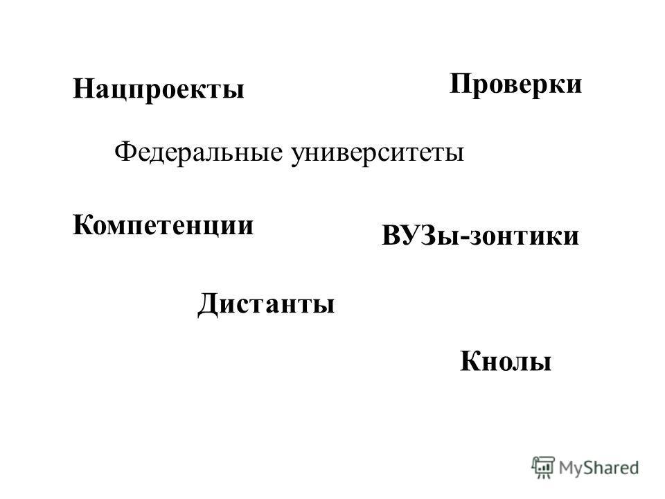 Нацпроекты Федеральные университеты Проверки ВУЗы-зонтики Дистанты Кнолы Компетенции