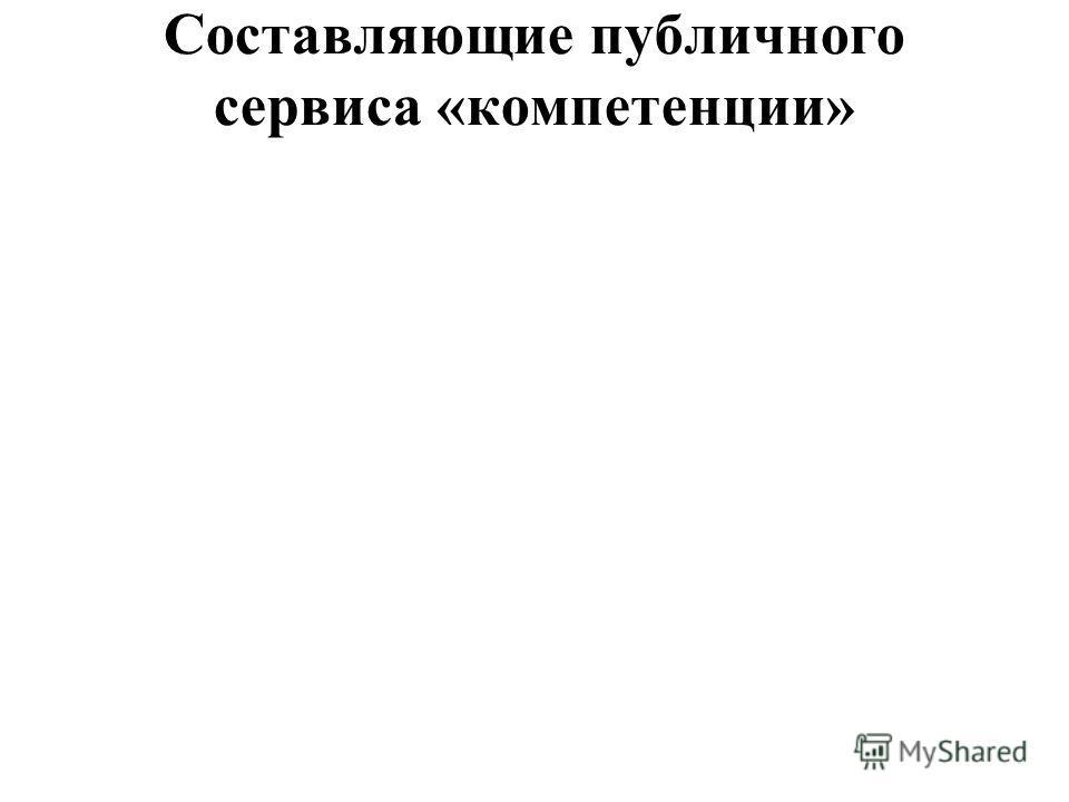 Составляющие публичного сервиса «компетенции»