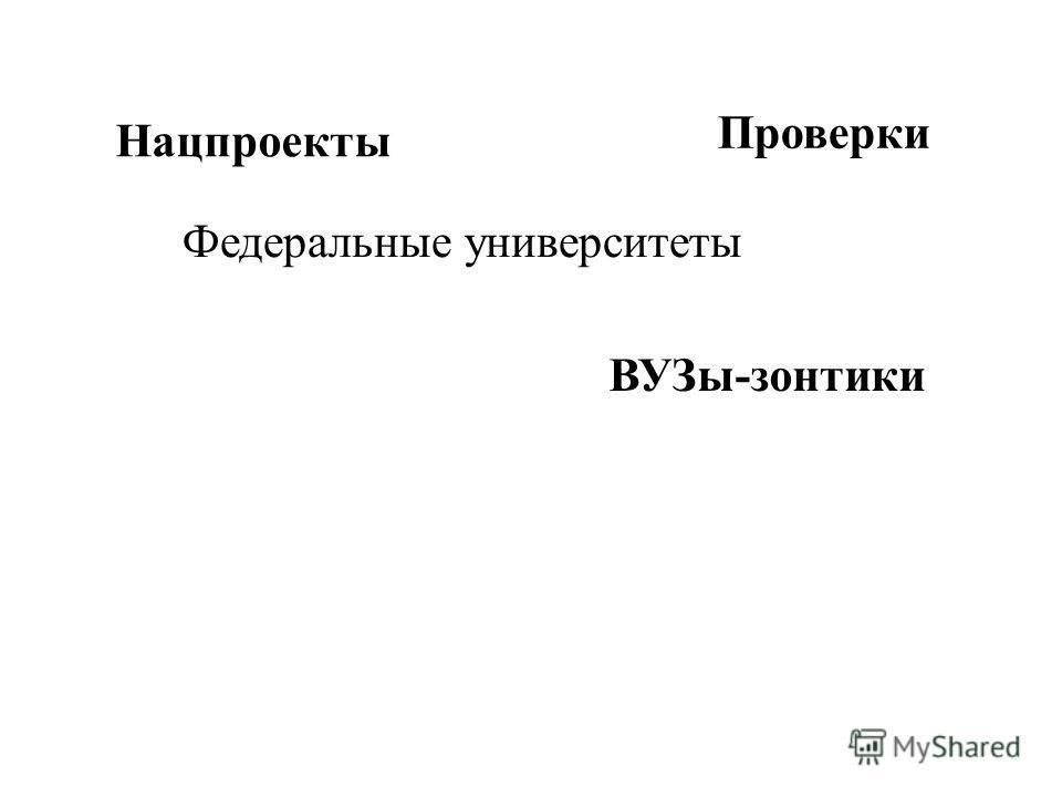 Нацпроекты Федеральные университеты Проверки ВУЗы-зонтики