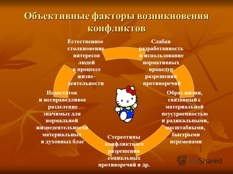 Объективные факторы возникновения конфликтов