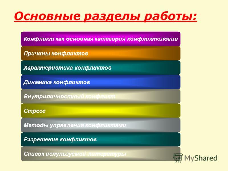 Основные разделы работы: Причины конфликтов Конфликт как основная категория конфликтологии Характеристика конфликтов Динамика конфликтов Стресс Внутри