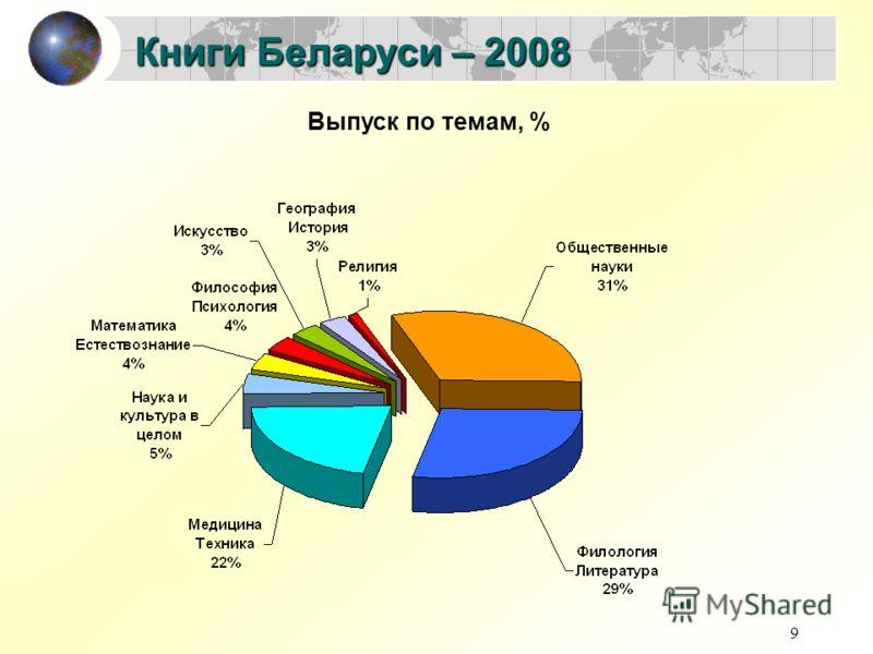 9 Книги Беларуси – 2008 Выпуск по темам, %