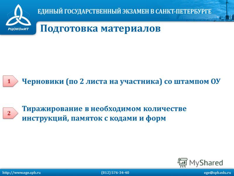 Подготовка материалов 1 1 Черновики (по 2 листа на участника) со штампом ОУ Тиражирование в необходимом количестве инструкций, памяток с кодами и форм 2 2 http://www.ege.spb.ru (812) 576-34-40 ege@spb.edu.ru
