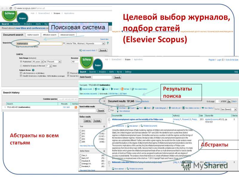 Поисковая система Абстракты ко всем статьям Результаты поиска Абстракты Целевой выбор журналов, подбор статей (Elsevier Scopus)