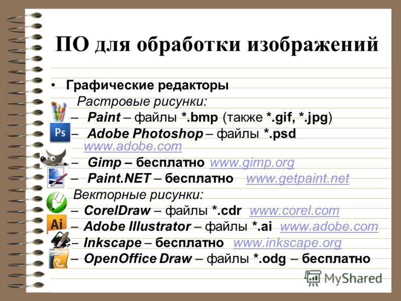 ПО для обработки изображений Графические редакторы Растровые рисунки: – Paint – файлы *.bmp (также *.gif, *.jpg) – Adobe Photoshop – файлы *.psd www.adobe.com www.adobe.com – Gimp – бесплатно www.gimp.orgwww.gimp.org – Paint.NET – бесплатно www.getpa