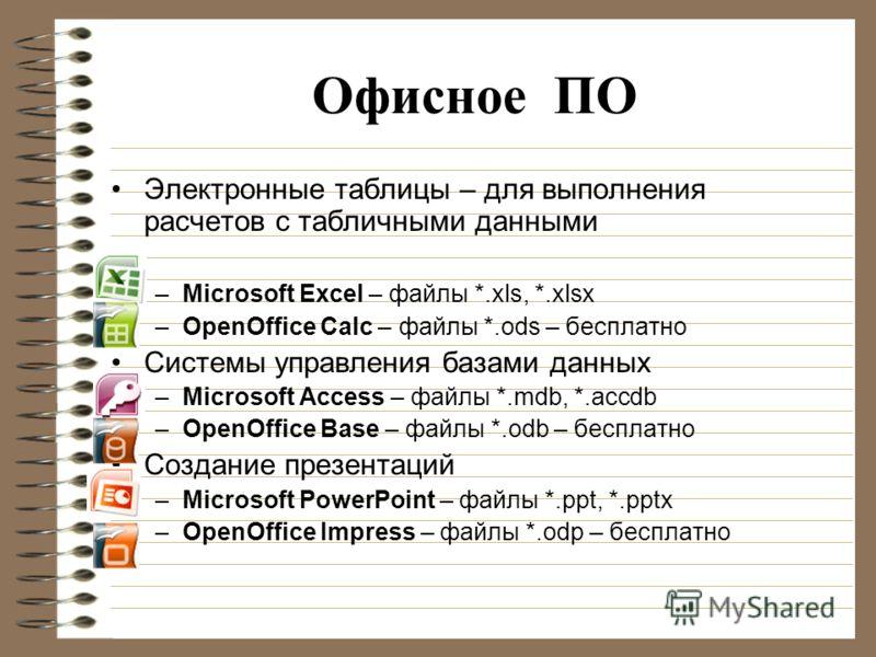 Офисное ПО Электронные таблицы – для выполнения расчетов с табличными данными –Microsoft Excel – файлы *.xls, *.xlsx –OpenOffice Calc – файлы *.ods – бесплатно Системы управления базами данных –Microsoft Access – файлы *.mdb, *.accdb –OpenOffice Base