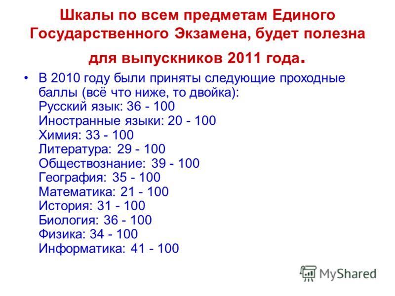 Шкалы по всем предметам Единого Государственного Экзамена, будет полезна для выпускников 2011 года. В 2010 году были приняты следующие проходные баллы (всё что ниже, то двойка): Русский язык: 36 - 100 Иностранные языки: 20 - 100 Химия: 33 - 100 Литер