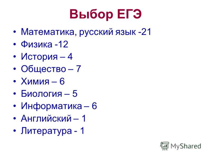 Выбор ЕГЭ Математика, русский язык -21 Физика -12 История – 4 Общество – 7 Химия – 6 Биология – 5 Информатика – 6 Английский – 1 Литература - 1