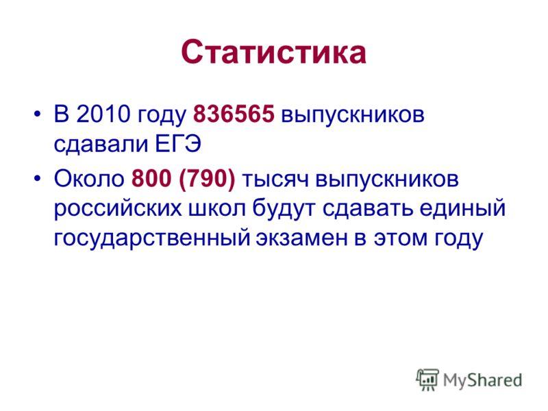 Статистика В 2010 году 836565 выпускников сдавали ЕГЭ Около 800 (790) тысяч выпускников российских школ будут сдавать единый государственный экзамен в этом году