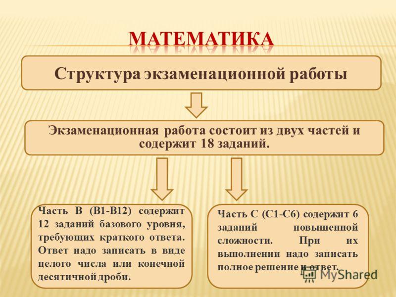 Структура экзаменационной работы Экзаменационная работа состоит из двух частей и содержит 18 заданий. Часть B (В1-В12) содержит 12 заданий базового уровня, требующих краткого ответа. Ответ надо записать в виде целого числа или конечной десятичной дро