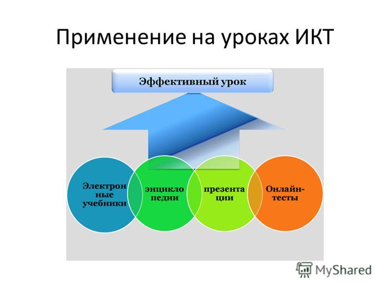 Применение на уроках ИКТ