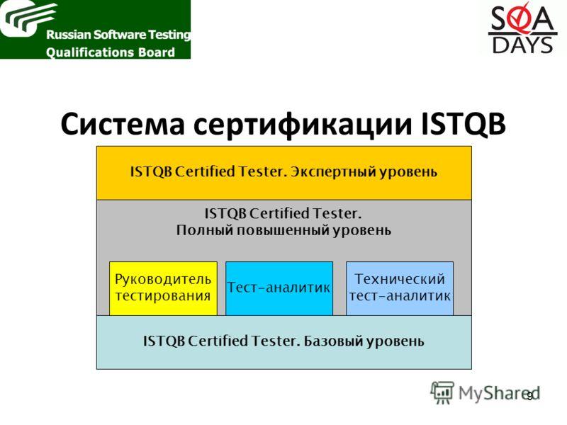 9 Система сертификациии ISTQB ISTQB Certified Tester. Базовый уровень ISTQB Certified Tester. Полный повышенный уровень ISTQB Certified Tester. Экспертный уровень Руководитель тестирования Тест-аналитик Технический тест-аналитик