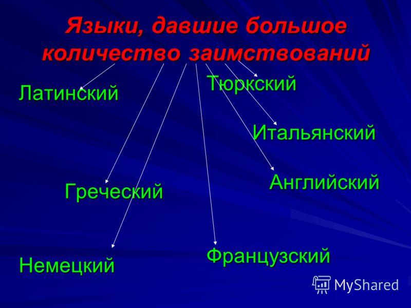 Языки, давшие большое количество заимствований Латинский Греческий ГреческийНемецкий Тюркский Итальянский Итальянский Английский АнглийскийФранцузский