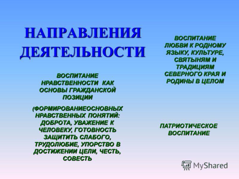 НАПРАВЛЕНИЯДЕЯТЕЛЬНОСТИ ПАТРИОТИЧЕСКОЕ ВОСПИТАНИЕ ВОСПИТАНИЕ ВОСПИТАНИЕ ЛЮБВИ К РОДНОМУ ЯЗЫКУ, КУЛЬТУРЕ, СВЯТЫНЯМ И ТРАДИЦИЯМ СЕВЕРНОГО КРАЯ И РОДИНЫ В ЦЕЛОМ ВОСПИТАНИЕ НРАВСТВЕННОСТИ КАК ОСНОВЫ ГРАЖДАНСКОЙ ПОЗИЦИИ ( ФОРМИРОВАНИЕОСНОВНЫХ НРАВСТВЕННЫХ