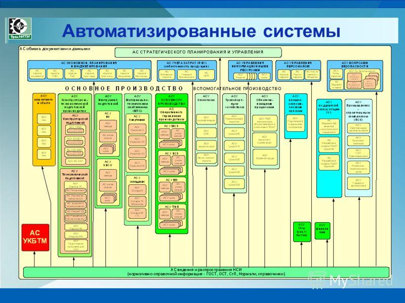 Автоматизированные системы