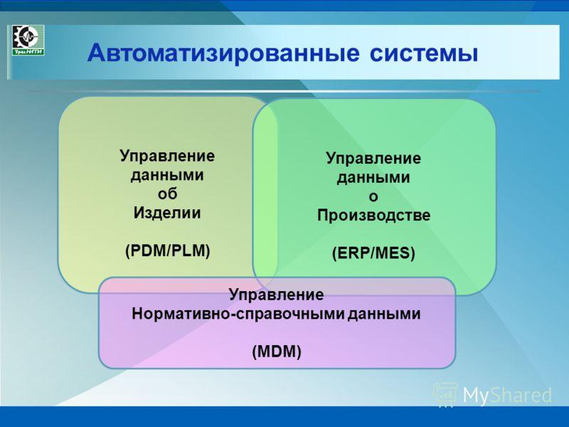 Автоматизированные системы Управление данными об Изделии (PDM/PLM) Управление данными о Производстве (ERP/MES) Управление Нормативно-справочными данными (MDM)