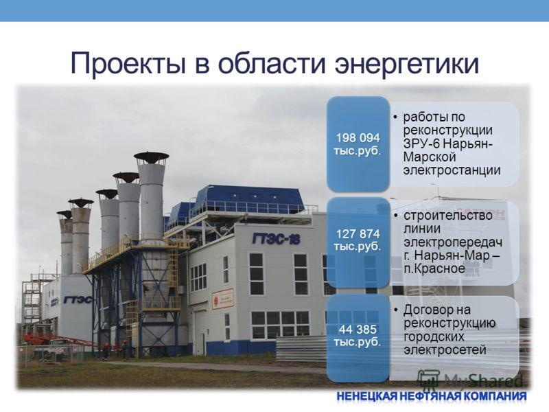 Проекты в области энергетики работы по реконструкции ЗРУ-6 Нарьян- Марской электростанции 198 094 тыс.руб. строительство линии электропередач г. Нарьян-Мар – п.Красное 127 874 тыс.руб. Договор на реконструкцию городских электросетей 44 385 тыс.руб.