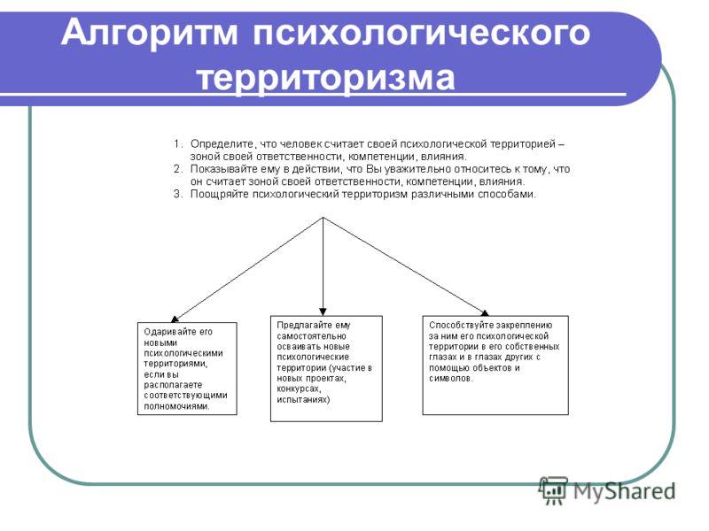 Алгоритм психологического территоризма