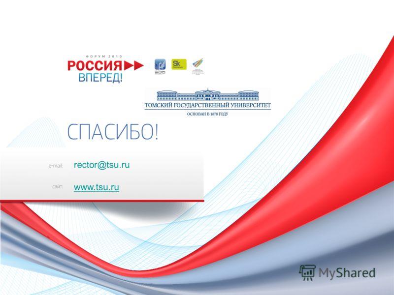 rector@tsu.ru www.tsu.ru