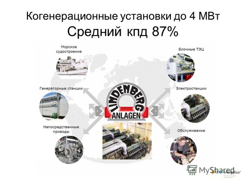 Когенерационные установки до 4 МВт Средний кпд 87%
