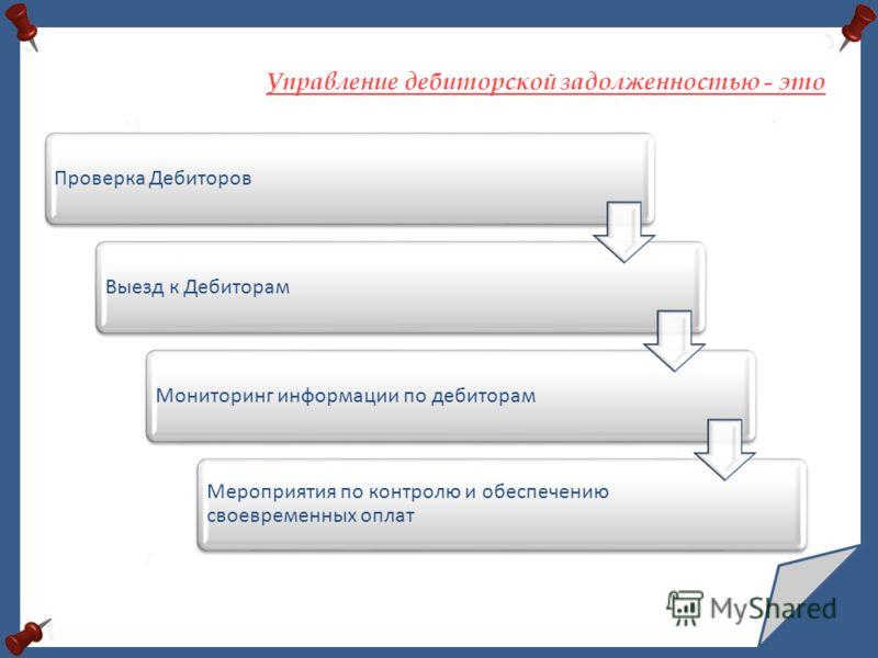 Управление дебиторской задолженностью - это Проверка ДебиторовВыезд к ДебиторамМониторинг информации по дебиторам Мероприятия по контролю и обеспечению своевременных оплат
