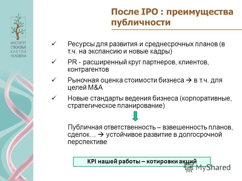 После IPO : преимущества публичности Ресурсы для развития и среднесрочных планов (в т.ч. на экспансию и новые кадры) PR - расширенный круг партнеров, клиентов, контрагентов Рыночная оценка стоимости бизнеса в т.ч. для целей M&A Новые стандарты ведени