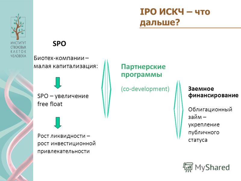IPO ИСКЧ – что дальше? Биотех-компании – малая капитализация: SPO – увеличение free float Рост ликвидности – рост инвестиционной привлекательности Партнерские программы (co-development) Заемное финансирование Облигационный займ – укрепление публичног