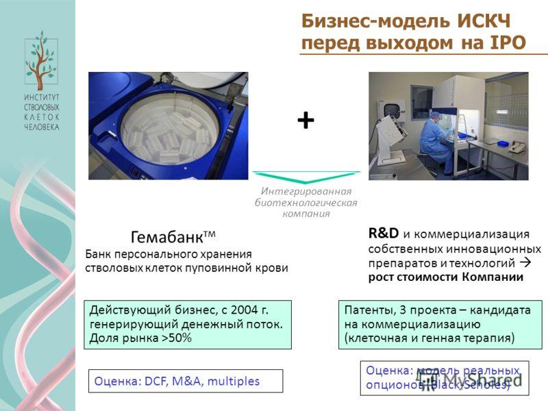 Бизнес-модель ИСКЧ перед выходом на IPO Интегрированная биотехнологическая компания + Гемабанк тм Банк персонального хранения стволовых клеток пуповинной крови Действующий бизнес, c 2004 г. генерирующий денежный поток. Доля рынка >50% Оценка: DCF, M&