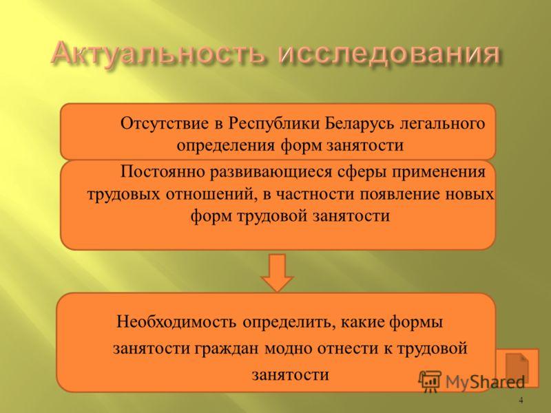 Отсутствие в Республики Беларусь легального определения форм занятости Постоянно развивающиеся сферы применения трудовых отношений, в частности появление новых форм трудовой занятости Необходимость определить, какие формы занятости граждан модно отне
