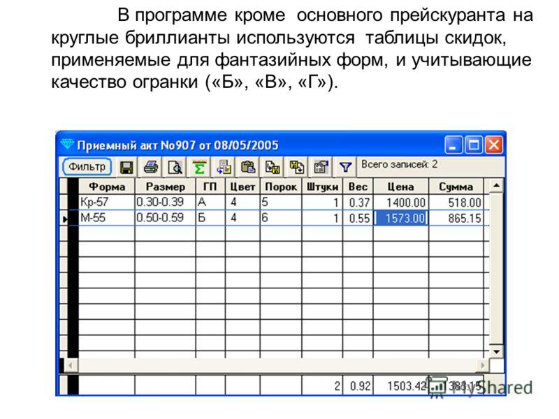 В программе кроме основного прейскуранта на круглые бриллианты используются таблицы скидок, применяемые для фантазийных форм, и учитывающие качество огранки («Б», «В», «Г»).