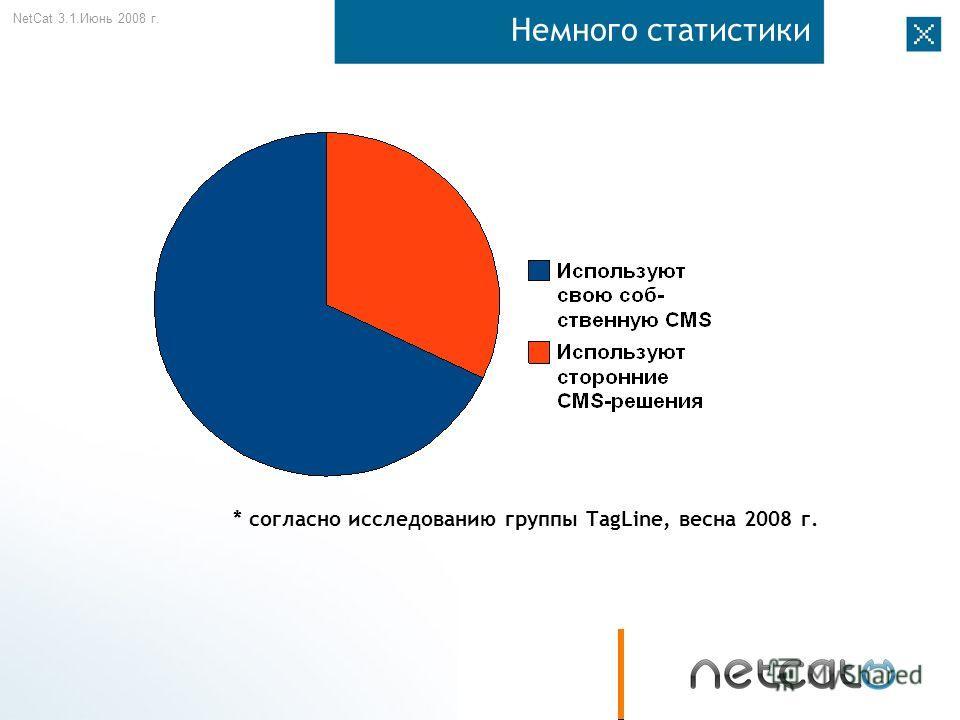NetCat 3.1. Июнь 2008 г. Немного статистики * согласно исследованию группы TagLine, весна 2008 г.