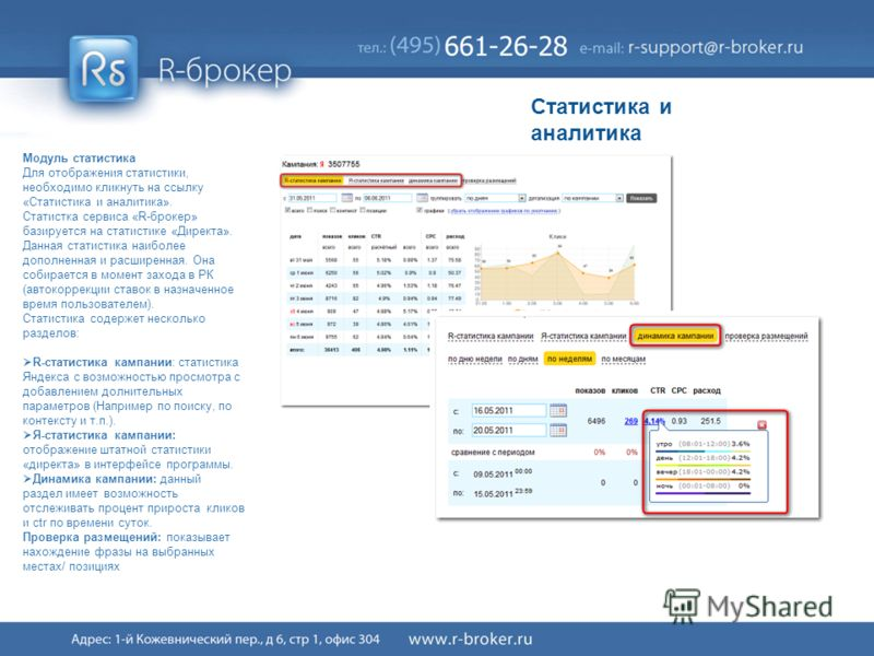 Cервис R-broker ® 39/41 Модуль статистика Для отображения статистики, необходимо кликнуть на ссылку «Статистика и аналитика». Статистка сервиса «R-брокер» базируется на статистике «Директа». Данная статистика наиболее дополненная и расширенная. Она с