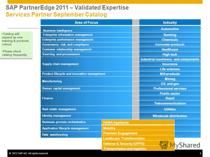 ©2012 SAP AG. All rights reserved.4 SAP PartnerEdge 2011 – Validated Expertise Services Partner September Catalog Validated Expertise Catalog For Illustration Subject to Change Area of FocusIndustry Business intelligence Automotive Enterprise informa