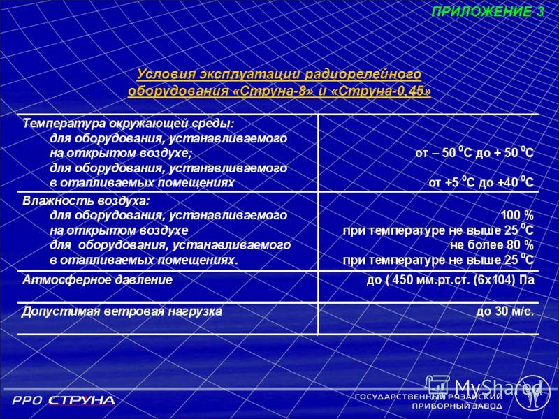 Условия эксплуатации радиорелейного оборудования «Струна-8» и «Струна-0,45» ПРИЛОЖЕНИЕ 3