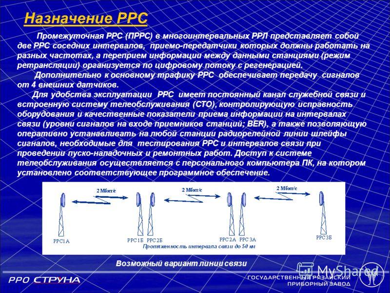 Назначение РРС Промежуточная РРС (ПРРС) в многоинтервальных РРЛ представляет собой две РРС соседних интервалов, приемо-передатчики которых должны работать на разных частотах, а переприем информации между данными станциями (режим ретрансляции) организ