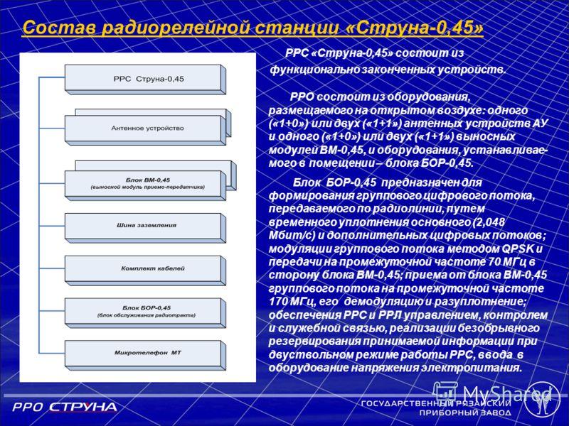 Состав радиорелейной станции «Струна-0,45» РРС «Струна-0,45» состоит из функционально законченных устройств. РРО состоит из оборудования, размещаемого на открытом воздухе: одного («1+0») или двух («1+1») антенных устройств АУ и одного («1+0») или дву
