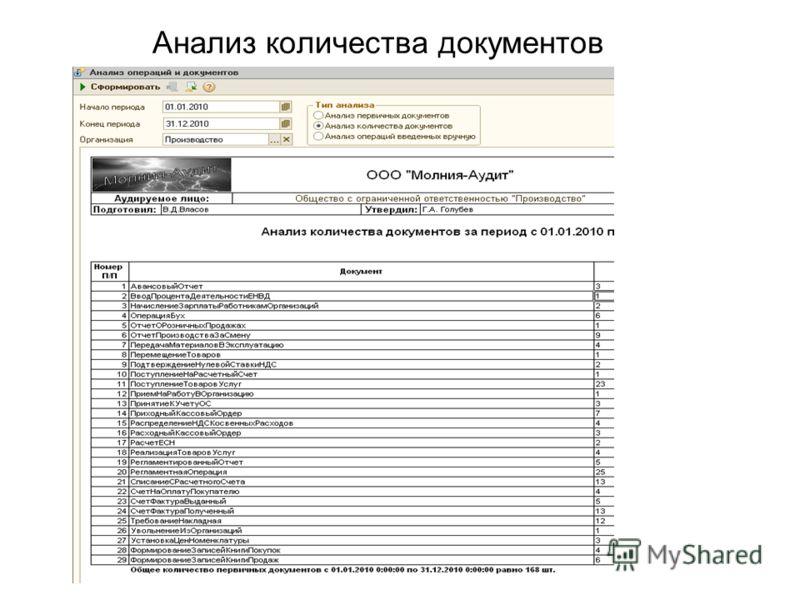 Анализ количества документов