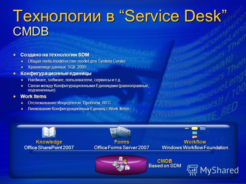 Технологии в Service Desk CMDB Создано на технологии SDM Общая meta-model и core model для System Center Хранилище данных: SQL 2005 Конфигурационные единицы Hardware, software, пользователи, сервисы и т.д.. Связи между Конфигурационными Единицами (ра