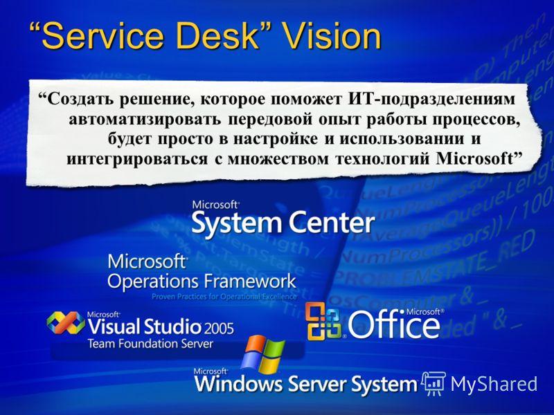 Service Desk Vision Создать решение, которое поможет ИТ-подразделениям автоматизировать передовой опыт работы процессов, будет просто в настройке и использовании и интегрироваться с множеством технологий Microsoft