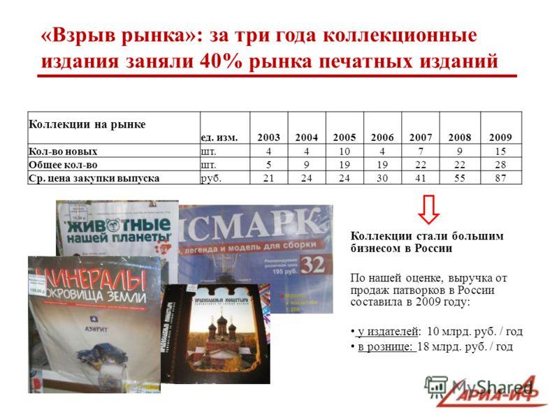 «Взрыв рынка»: за три года коллекционные издания заняли 40% рынка печатных изданий Коллекции на рынке ед. изм.2003200420052006200720082009 Кол-во новыхшт.441047915 Общее кол-вошт.5919 22 28 Ср. цена закупки выпускаруб.2124 30415587 Коллекции стали бо