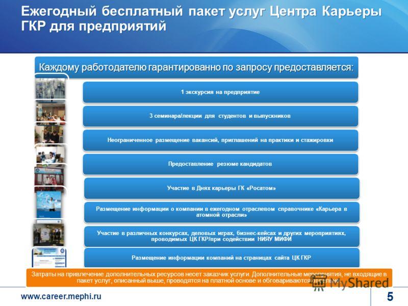 www.career.mephi.ru 5 Ежегодный бесплатный пакет услуг Центра Карьеры ГКР для предприятий Каждому работодателю гарантированно по запросу предоставляется: 1 экскурсия на предприятие3 семинара/лекции для студентов и выпускниковНеограниченное размещение