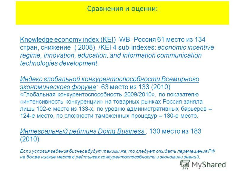 Сравнения и оценки: Knowledge economy index (KEI) WB- Россия 61 место из 134 стран, снижение ( 2008). /KEI 4 sub-indexes: economic incentive regime, innovation, education, and information communication technologies development. Индекс глобальной конк