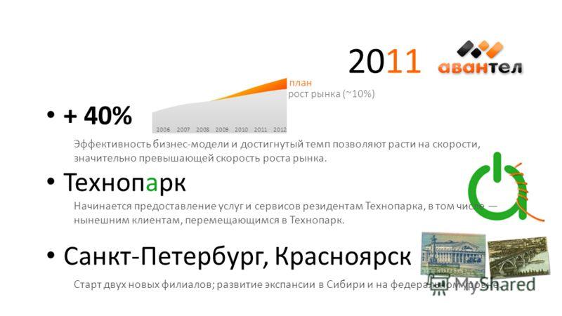 2011 + 40% Эффективность бизнес-модели и достигнутый темп позволяют расти на скорости, значительно превышающей скорость роста рынка. Технопарк Начинается предоставление услуг и сервисов резидентам Технопарка, в том числе нынешним клиентам, перемещающ