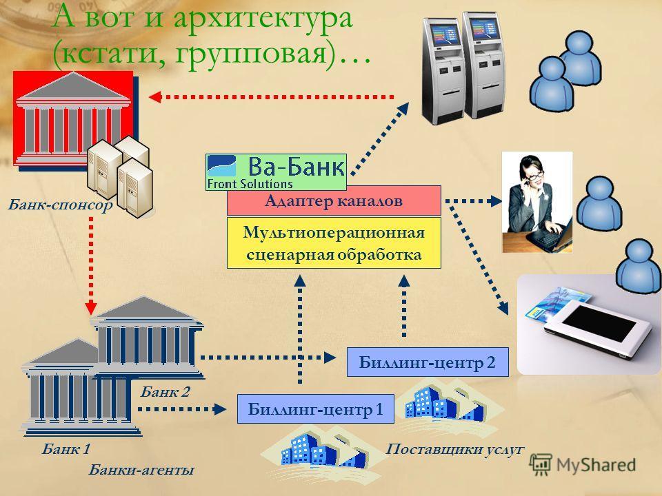 А вот и архитектура (кстати, групповая)… Поставщики услуг Банк 1 Адаптер каналов Банк 2 Мультиоперационная сценарная обработка Биллинг-центр 2 Биллинг-центр 1 Банки-агенты Банк-спонсор