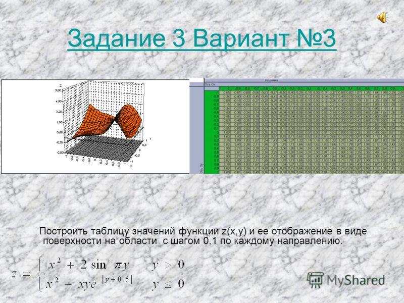 Задание 3 Вариант 3 Построить таблицу значений функции z(x,y) и ее отображение в виде поверхности на области с шагом 0,1 по каждому направлению.