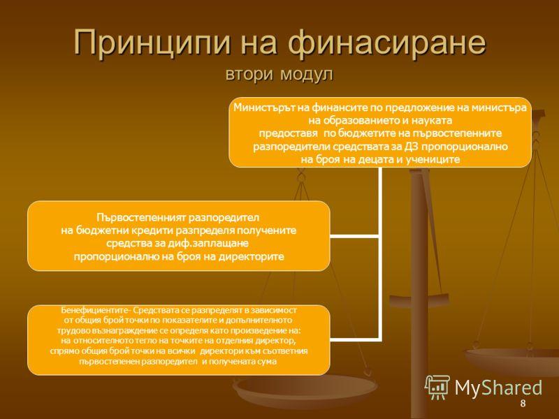 8 Принципи на финасиране втори модул Министърът на финансите по предложение на министъра на образованието и науката предоставя по бюджетите на първостепенните разпоредители средствата за ДЗ пропорционално на броя на децата и учениците Първостепенният